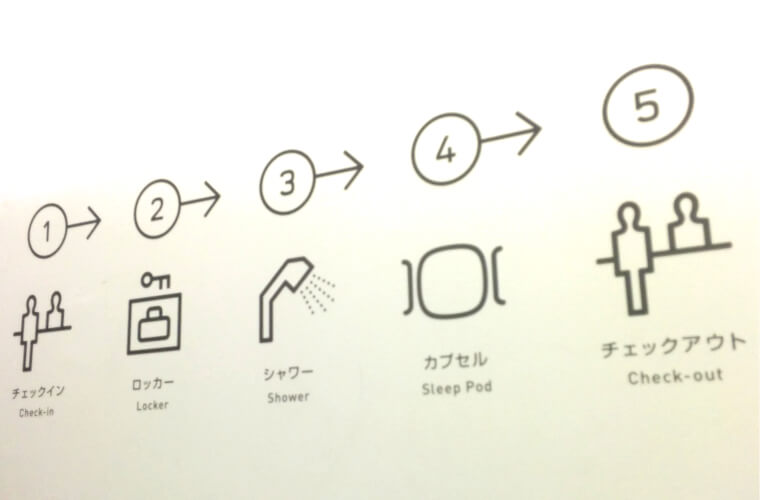 早朝・深夜便や休憩におすすめ!成田空港のおしゃれなカプセルホテル「ナインアワーズ -9h nine hours-」